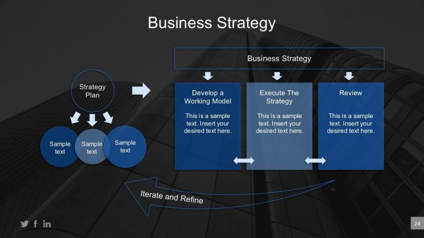 004 Amazing Strategic Planning Template Ppt Idea  Proces Account Plan Busines