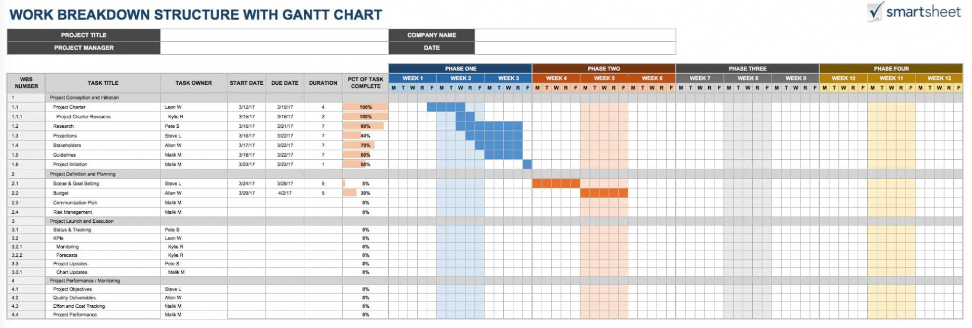 004 Archaicawful Multiple Project Tracking Template Ppt Free Download Design 1920