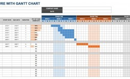 004 Archaicawful Multiple Project Tracking Template Ppt Free Download Design