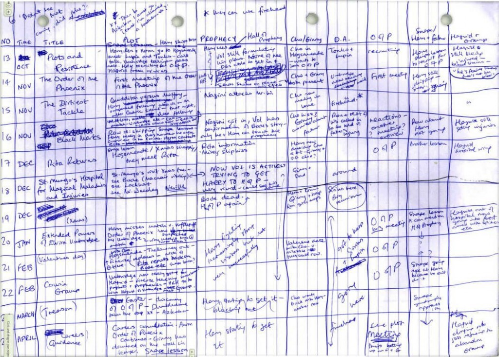 004 Archaicawful Writing A Novel Outline Template High Def  SampleLarge