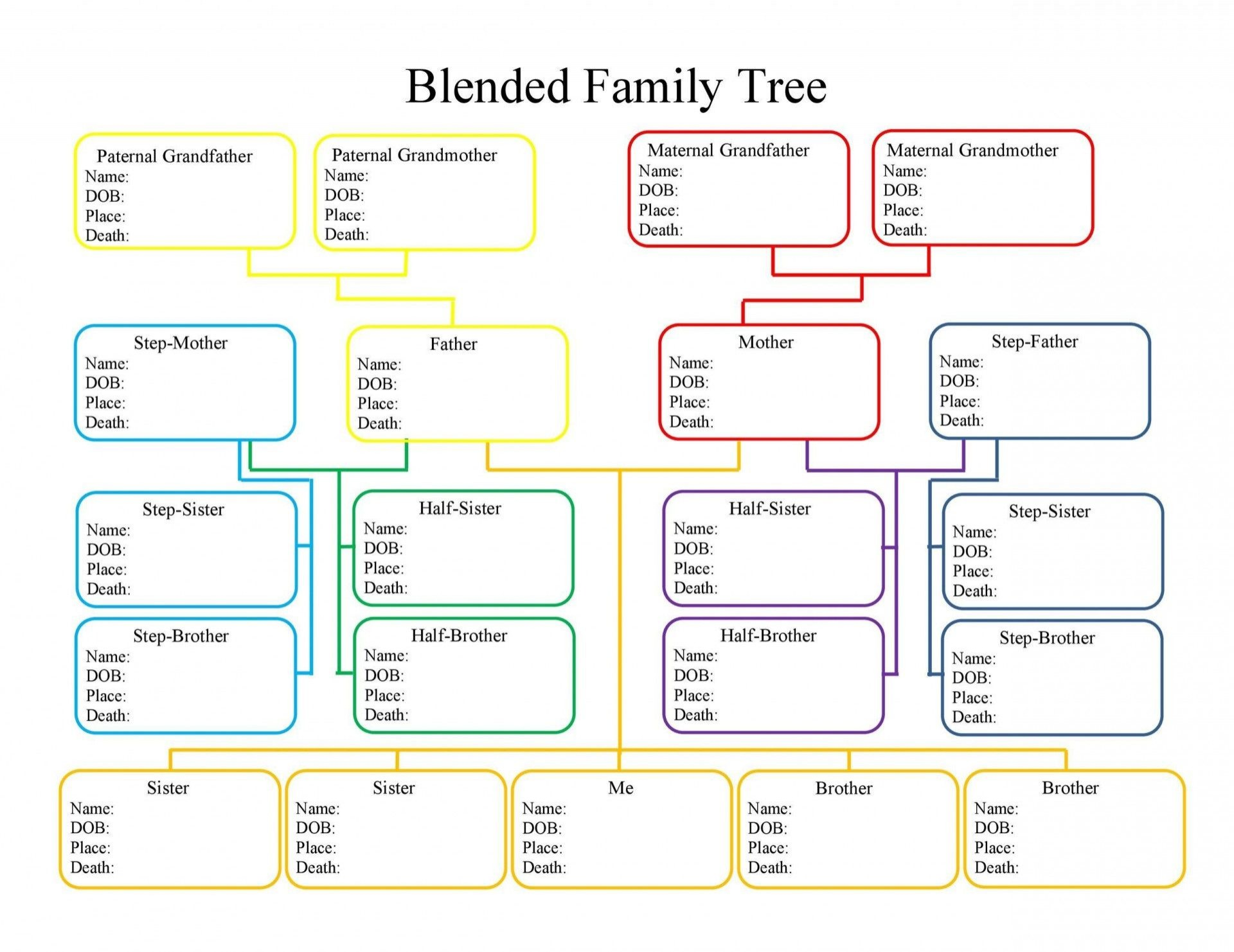 004 Astounding Free Editable Family Tree Template With Sibling Highest Quality  Siblings1920