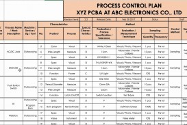 004 Astounding Quality Control Plan Template Excel High Def  Format Construction