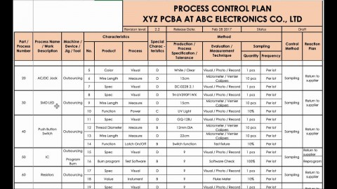004 Astounding Quality Control Plan Template Excel High Def  Format Construction480