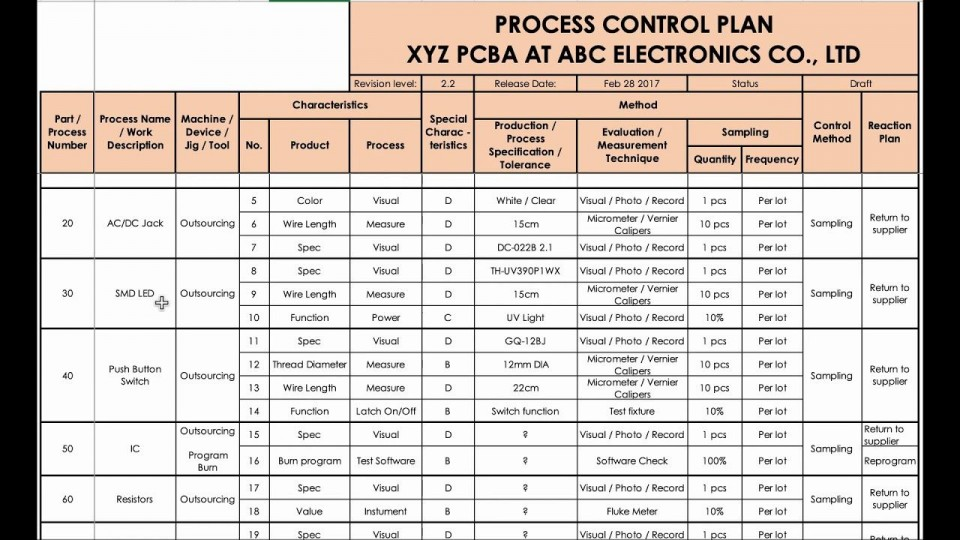 004 Astounding Quality Control Plan Template Excel High Def  Format Construction960