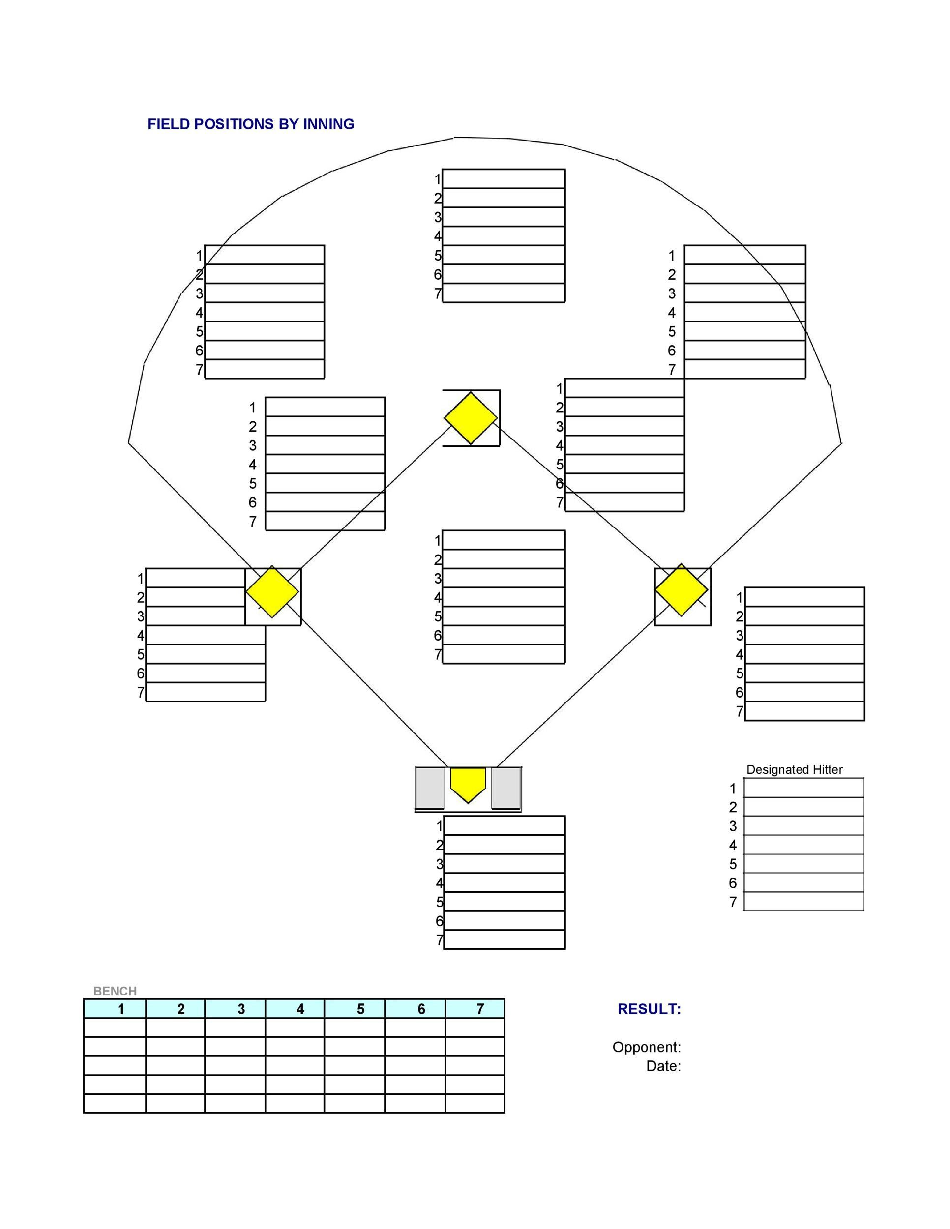 004 Astounding Softball Lineup Template Excel Highest Clarity  Batting Card RosterFull