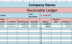 004 Awesome Account Receivable Excel Spreadsheet Template High Def  Management Dashboard Free