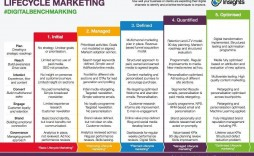004 Awesome Digital Marketing Plan Template Example  .xl Doc