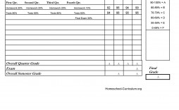 004 Awesome Fake Report Card Template Photo  College High School