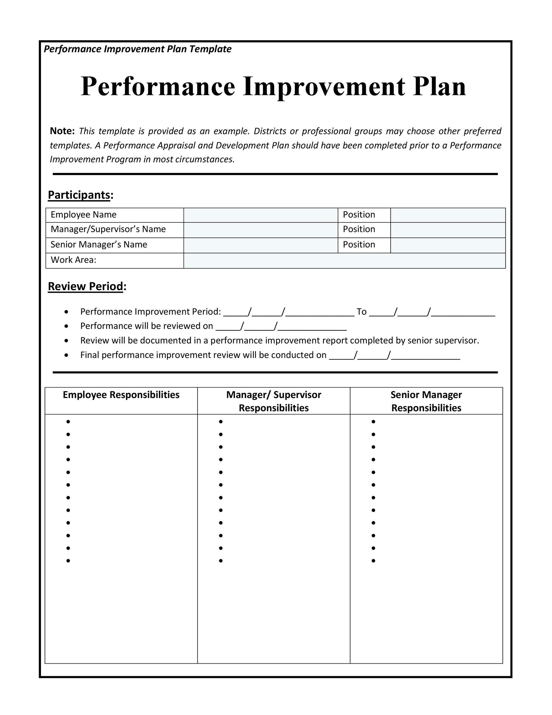 004 Awesome Personal Development Plan Template Word High Resolution  Free MFull