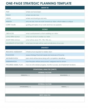 004 Awesome Strategic Planning Template Free Inspiration  Account Plan Ppt360