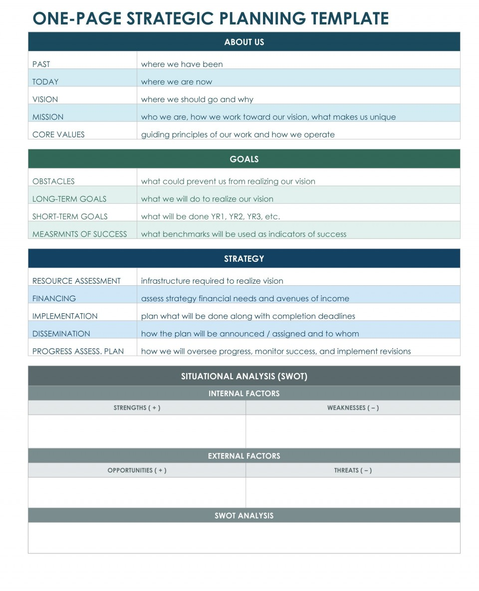 004 Awesome Strategic Planning Template Free Inspiration  Account Plan Ppt960