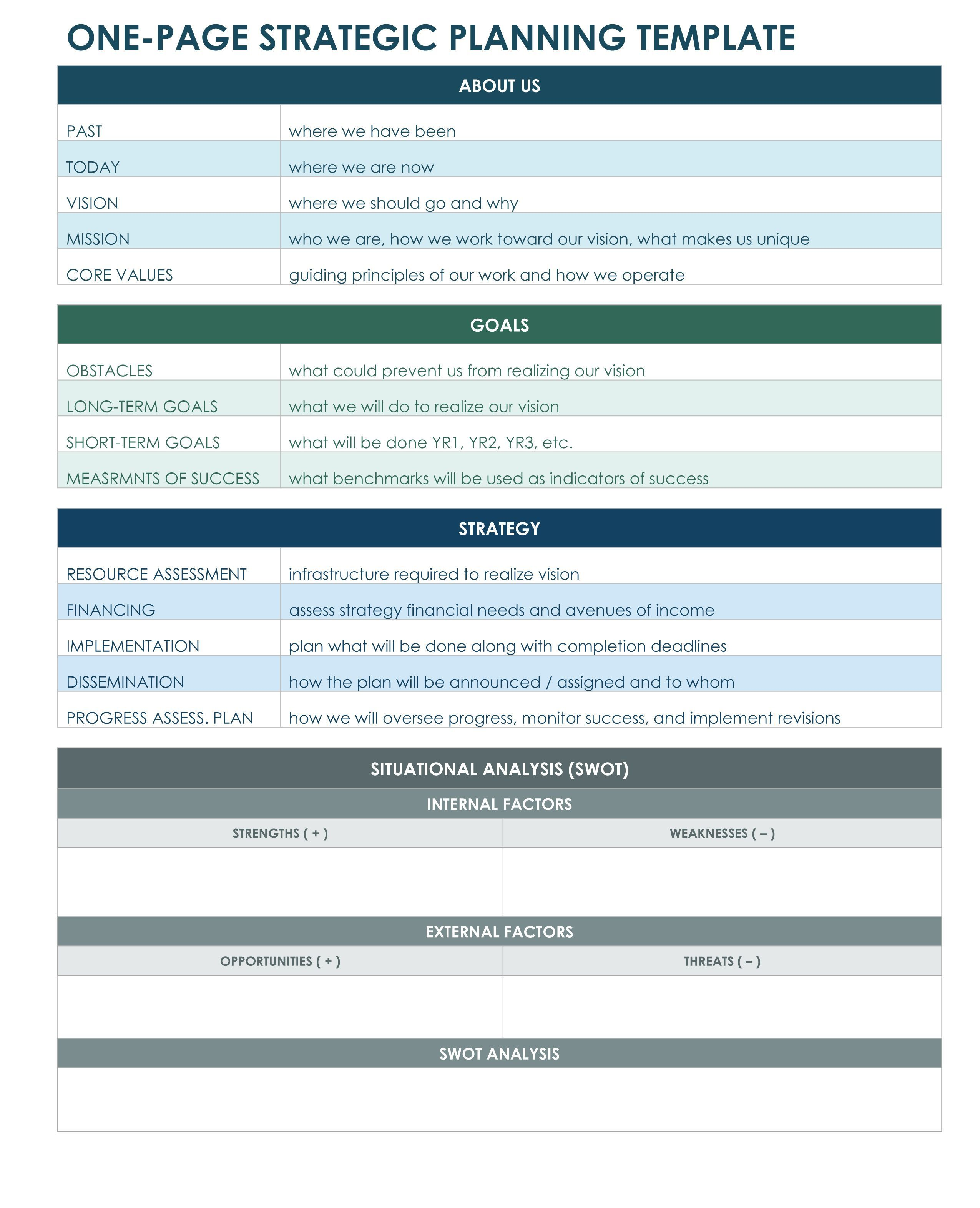 004 Awesome Strategic Planning Template Free Inspiration  Excel 6 It For CioFull