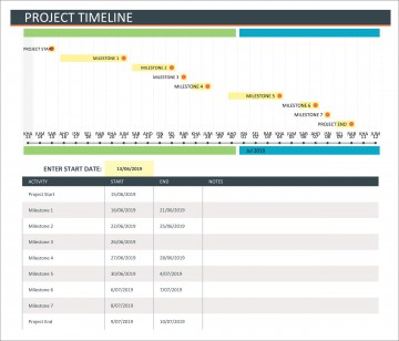 004 Awful Excel Project Timeline Template Free Picture  Simple Xl 2010 Download360