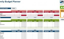 004 Awful Microsoft Excel Home Renovation Budget Template Example