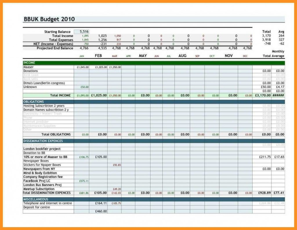 004 Awful Personal Financial Template Excel Inspiration  Statement Budget India Expense ReportLarge