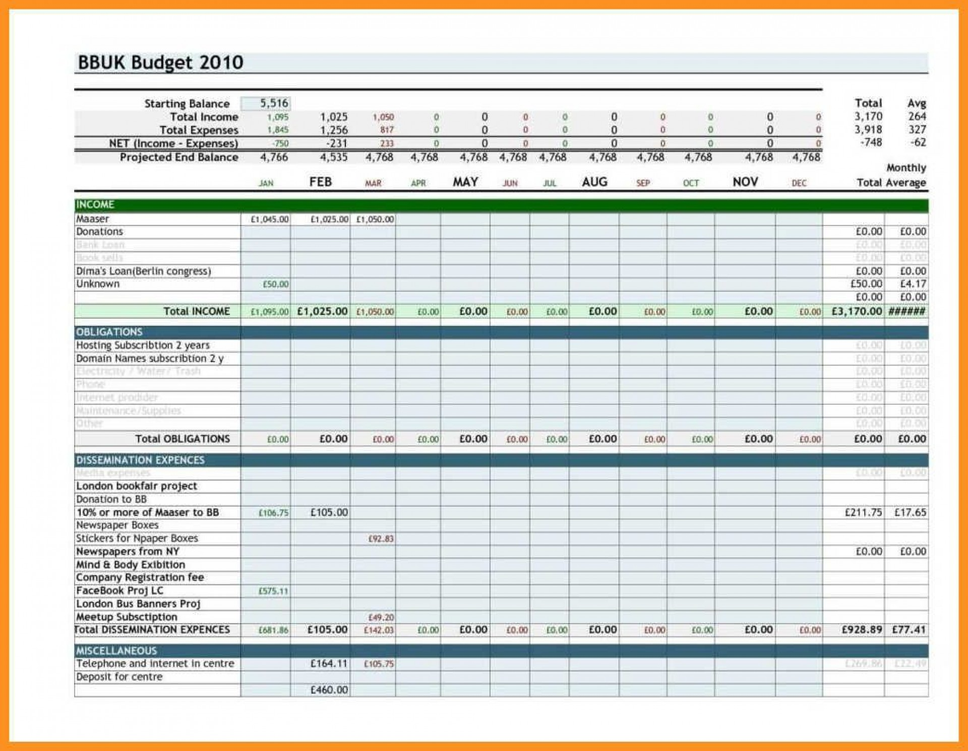 004 Awful Personal Financial Template Excel Inspiration  Statement Budget India Expense Report1920