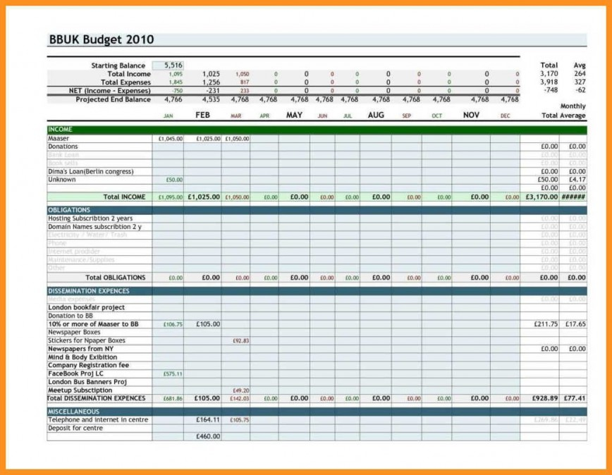 004 Awful Personal Financial Template Excel Inspiration  Budget Uk Statement Free Download Printable