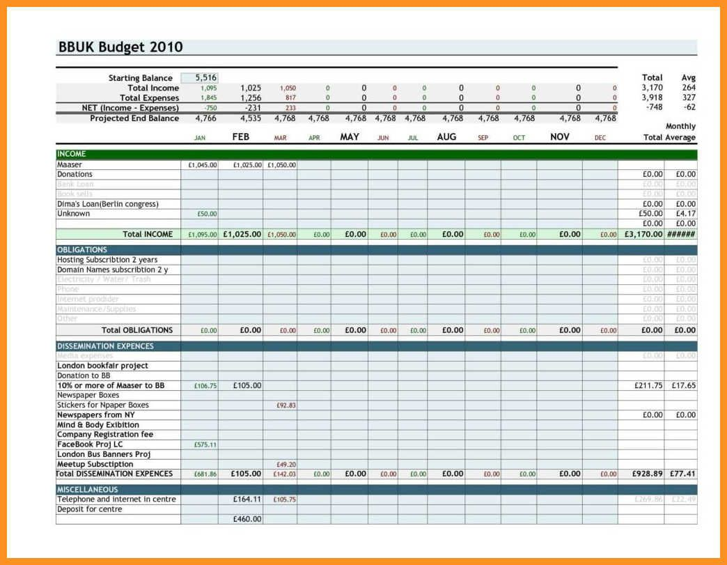 004 Awful Personal Financial Template Excel Inspiration  Statement Budget India Expense ReportFull