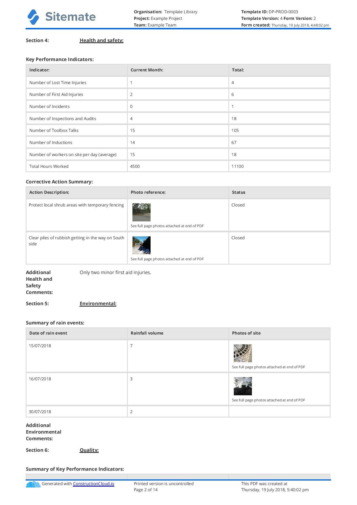 004 Awful Project Management Monthly Progres Report Template Highest Quality Full