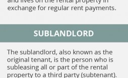 004 Awful Renter Lease Agreement Form Idea  Landlord Rental Rent Format In Tamil Free
