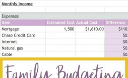 004 Awful Simple Line Item Budget Template Example