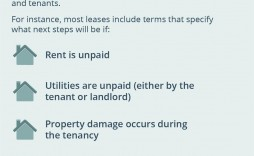 004 Awful Template For Renter Lease Agreement Concept  Free Apartment Word