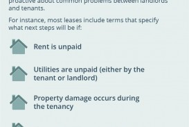 004 Awful Template For Renter Lease Agreement Concept  Free Apartment