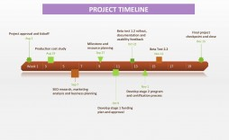 004 Beautiful Timeline Template For Word 2016 High Definition
