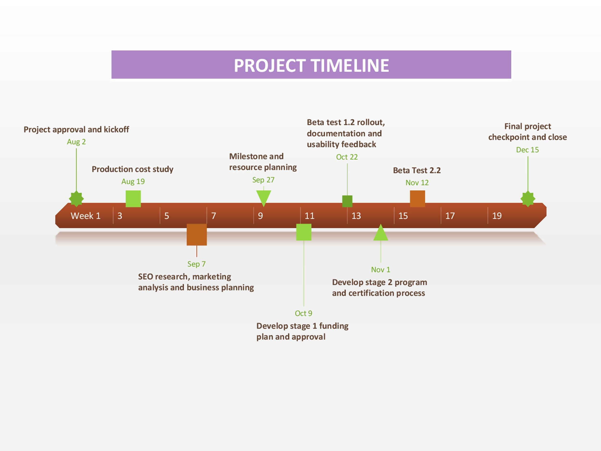 004 Beautiful Timeline Template For Word 2016 High Definition Full