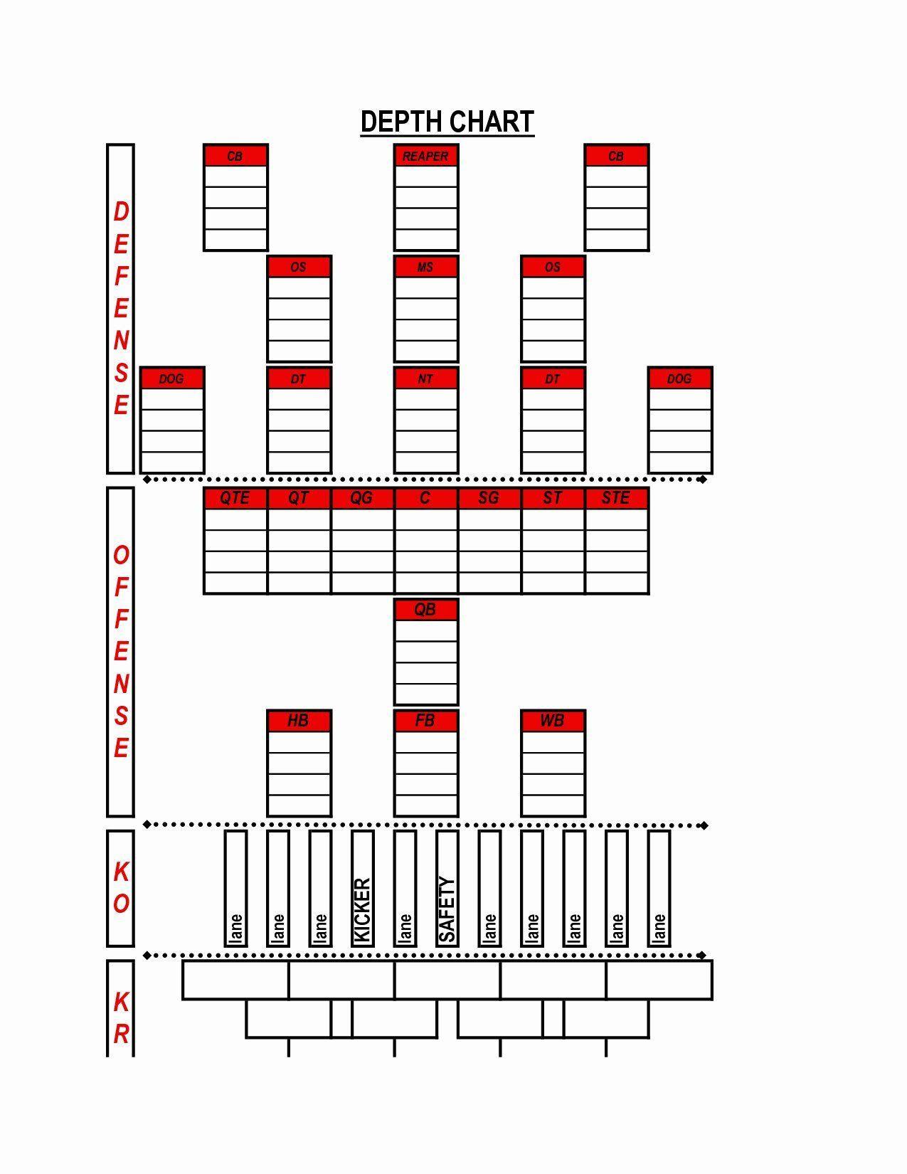 004 Best Football Depth Chart Template High Definition  American Excel Format Pdf BlankFull