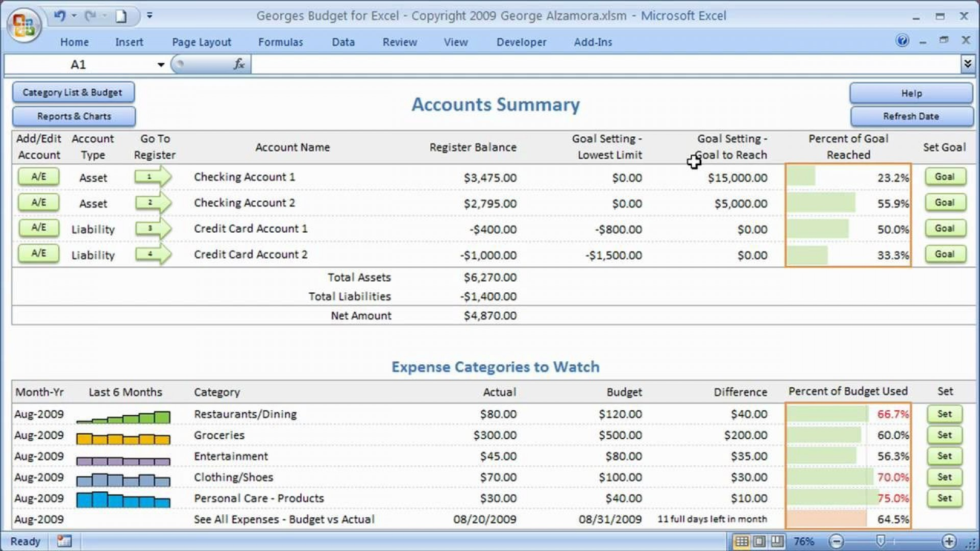 004 Breathtaking Personal Budget Template Excel Idea  Monthly Sheet Free 2007 South Africa1920