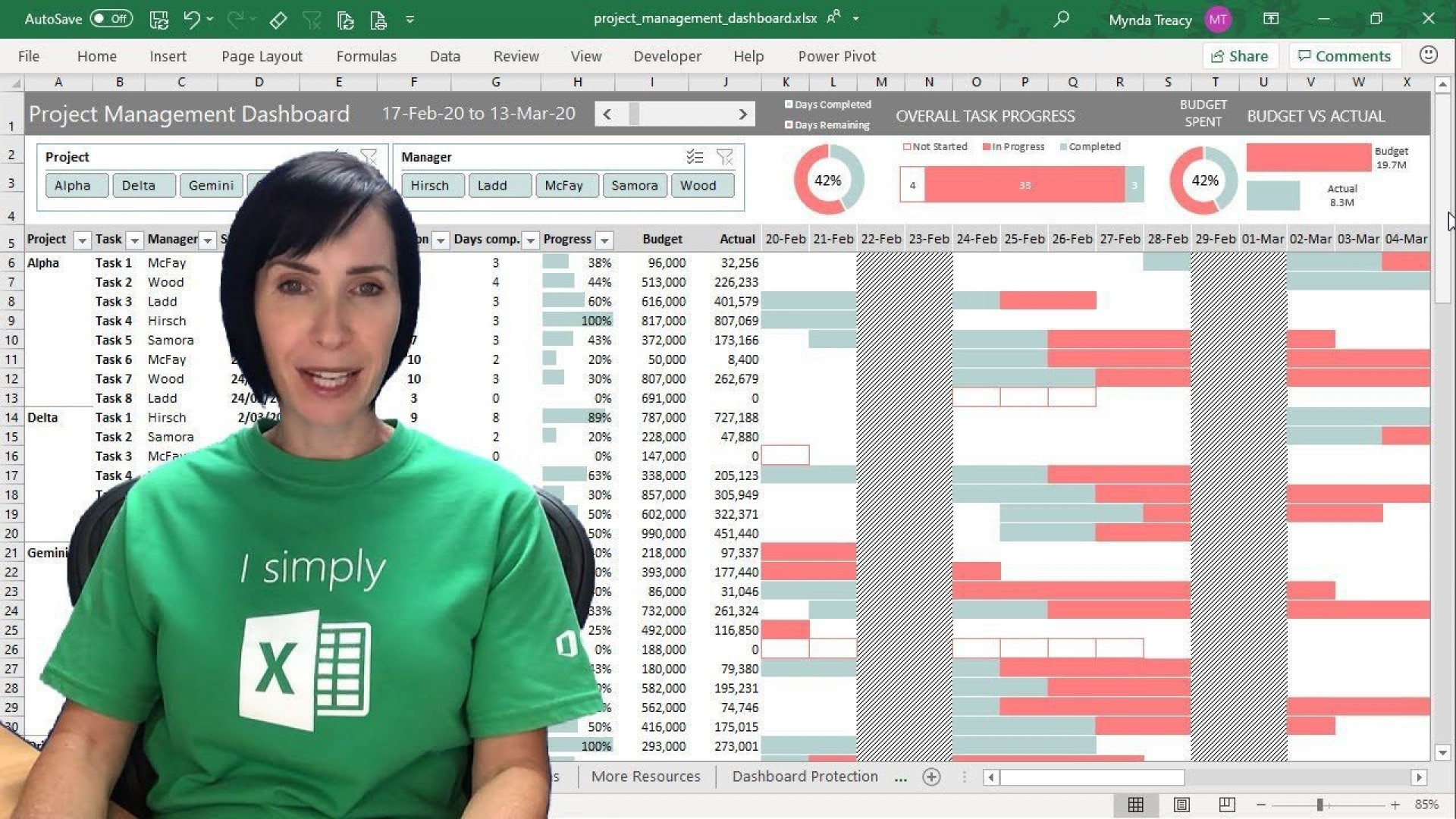 004 Breathtaking Project Management Dashboard Excel Template Free Sample  Simple Multiple1920