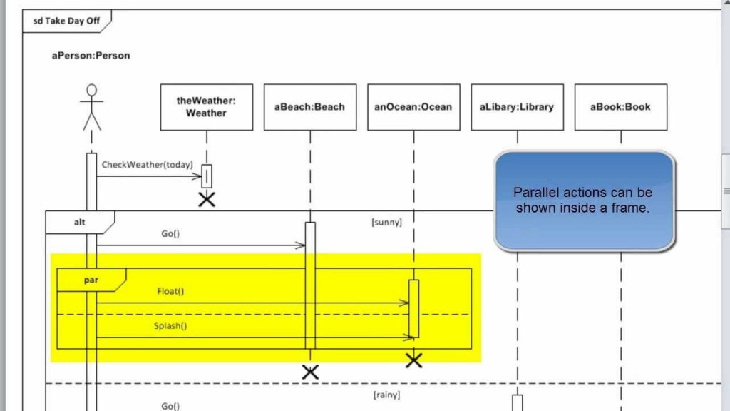 004 Breathtaking Uml Diagram Template Visio 2010 Example  Model Download ClasLarge