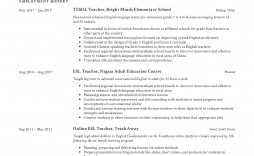 004 Dreaded Good Resume For Teaching Job Image  Sample A Teacher' Word Format Fresher In India