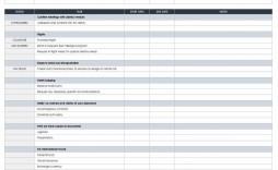 004 Excellent Project Management Checklist Template Highest Clarity  Audit Excel Plan