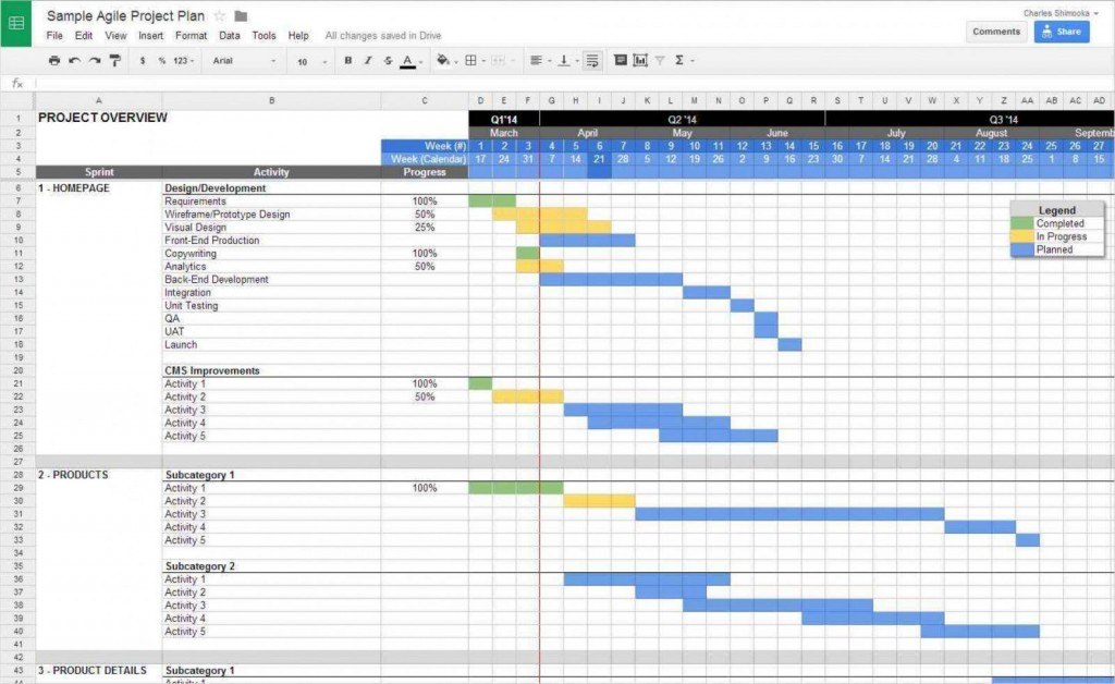 004 Excellent Project Management Tracking Template Free Excel Example  Dashboard Best ConstructionLarge