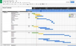 004 Excellent Project Management Tracking Template Free Excel Example  Dashboard Best Construction