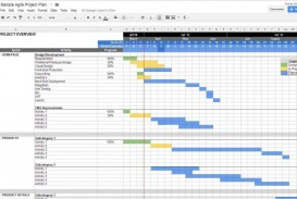 004 Excellent Project Management Tracking Template Free Excel Example  Microsoft Dashboard Multiple