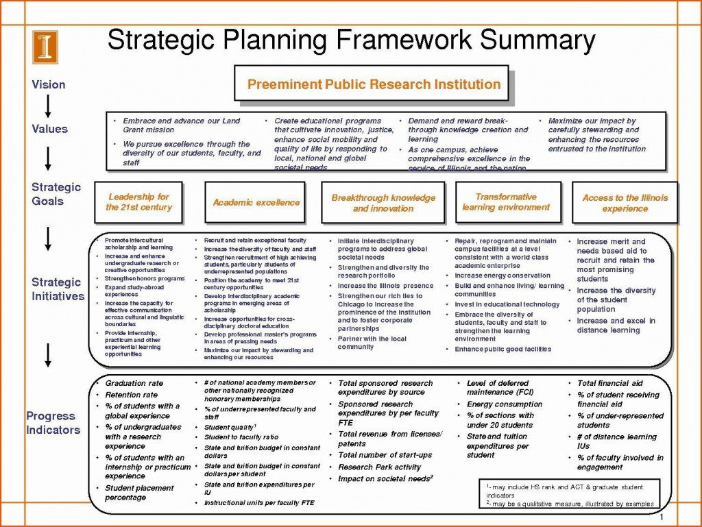004 Exceptional Strategic Plan Outline Template Example  MarketingLarge
