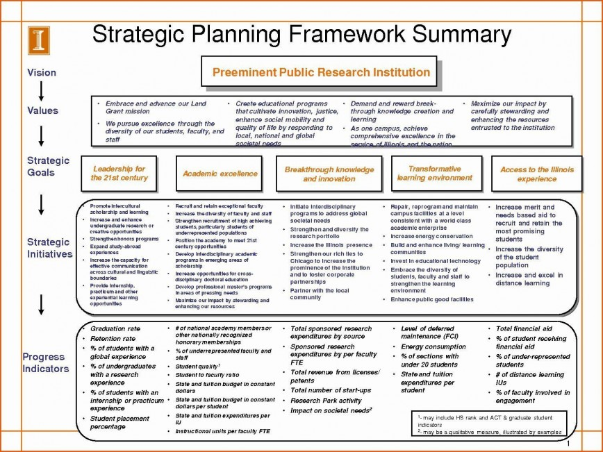 004 Exceptional Strategic Plan Outline Template Example  Marketing