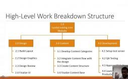 004 Fantastic Construction Project Kickoff Meeting Agenda Template Idea