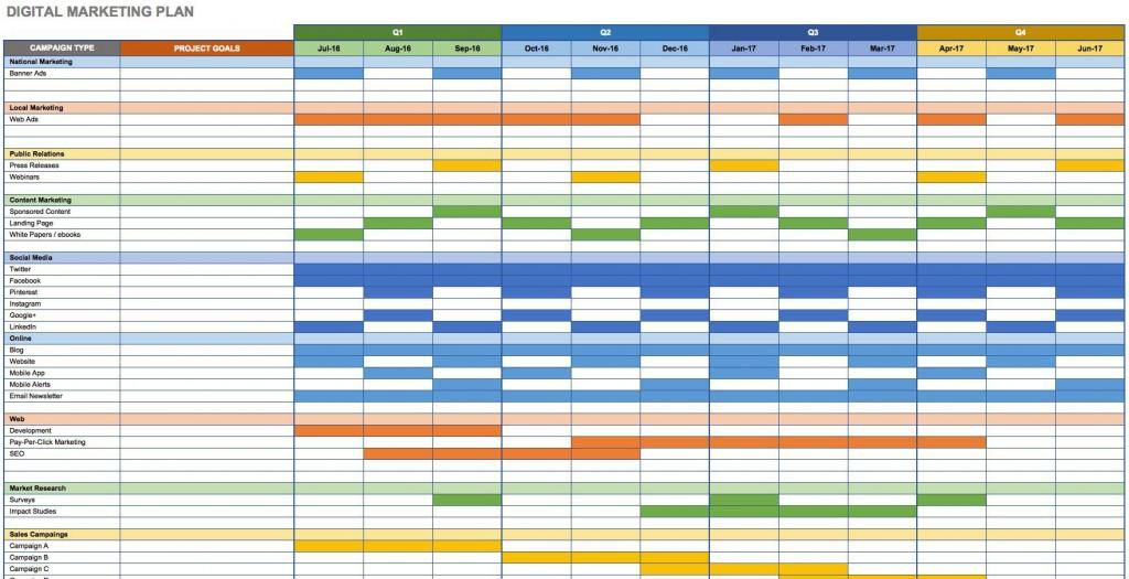 004 Fantastic Digital Marketing Busines Plan Example High Resolution  Template Free Sample PdfLarge