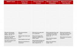 004 Fantastic Digital Marketing Plan Example Doc Idea  Template Sample