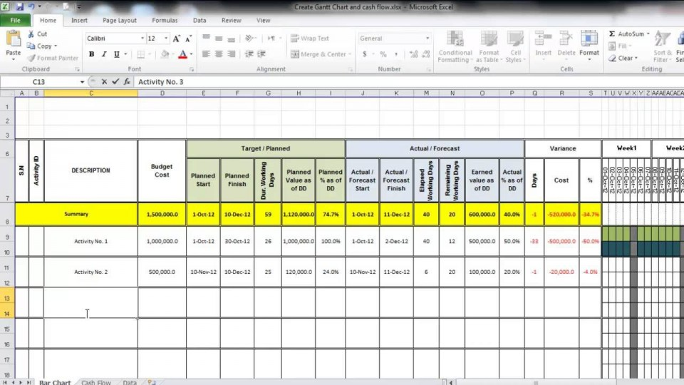 004 Fascinating Cash Flow Sample Excel Highest Quality  Spreadsheet Free Forecast Template960