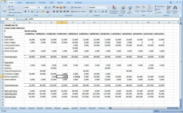 004 Fearsome Monthly Cash Flow Template Excel Uk Inspiration 360