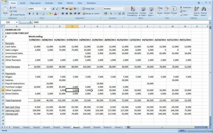 004 Fearsome Monthly Cash Flow Template Excel Uk Inspiration 728