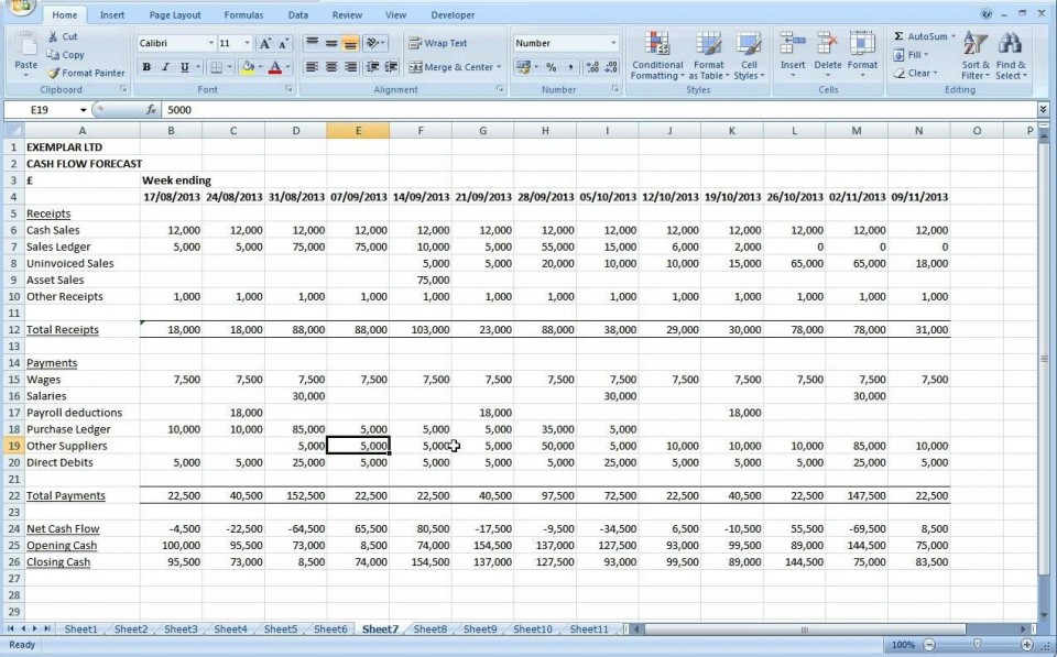 004 Fearsome Monthly Cash Flow Template Excel Uk Inspiration 960