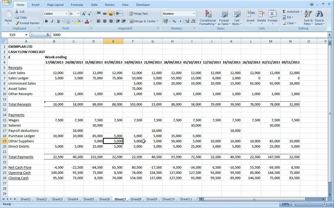 004 Fearsome Monthly Cash Flow Template Excel Uk Inspiration Full