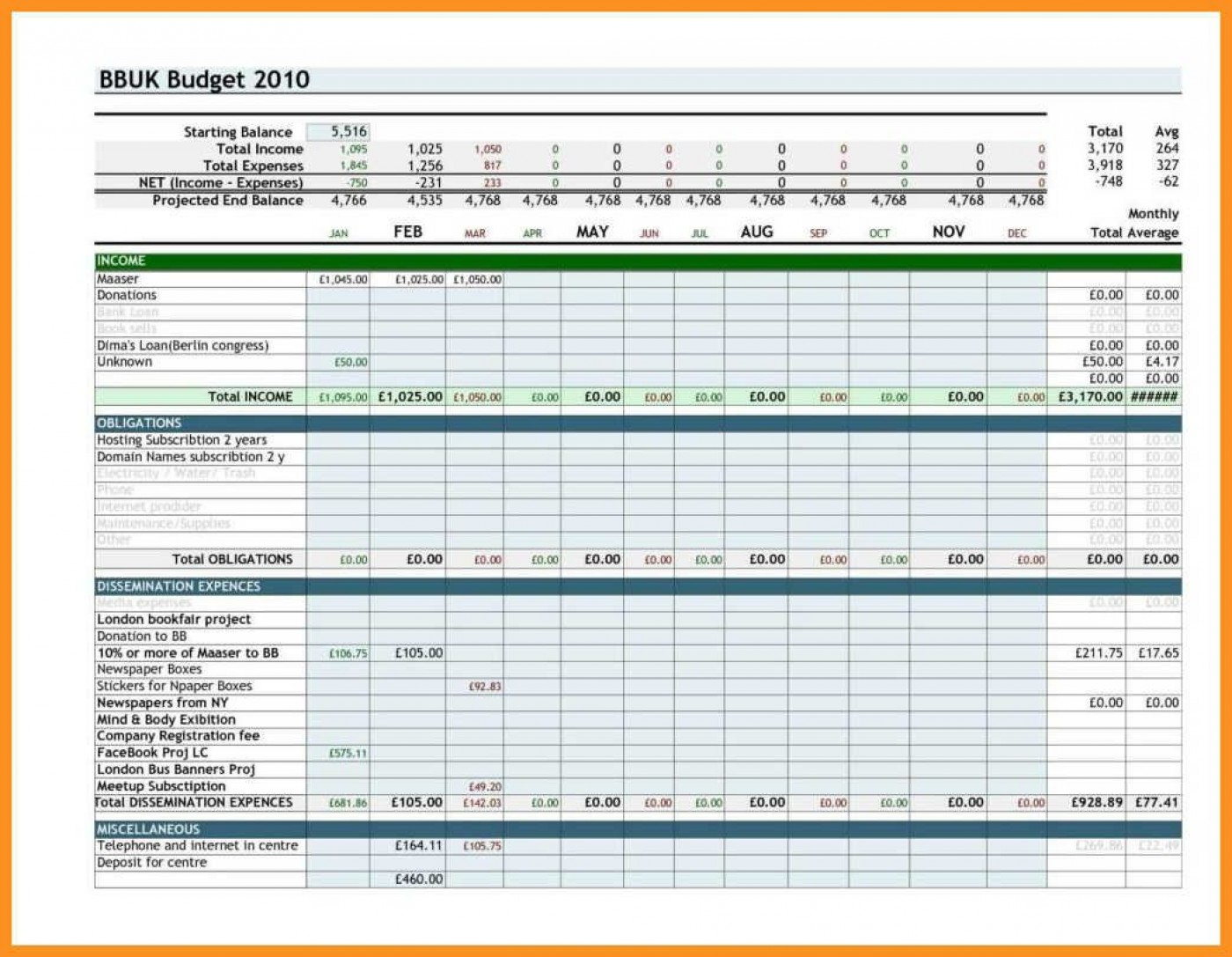 004 Fearsome Personal Finance Template Excel Highest Clarity  Expense Free Uk Banking1400