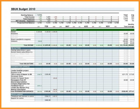 004 Fearsome Personal Finance Template Excel Highest Clarity  Expense Free Uk Banking480